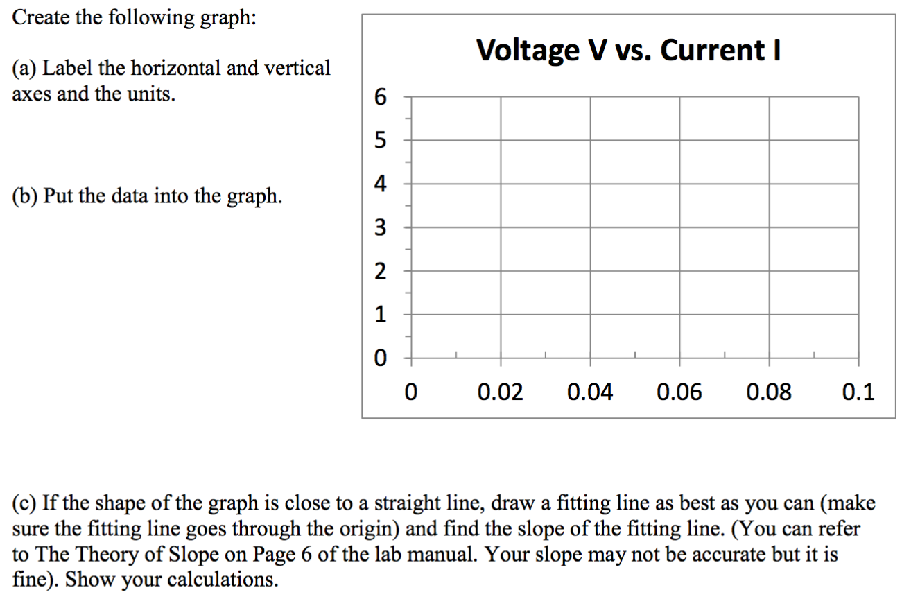Solved In Activity 2 Of This Lab You Build A Simple Circ Real Life Building Resistor Circuits Series And Parallel V Is To Measure The Voltage Across Assume Data Current I Listed Table These Numbers Are Hypothetical