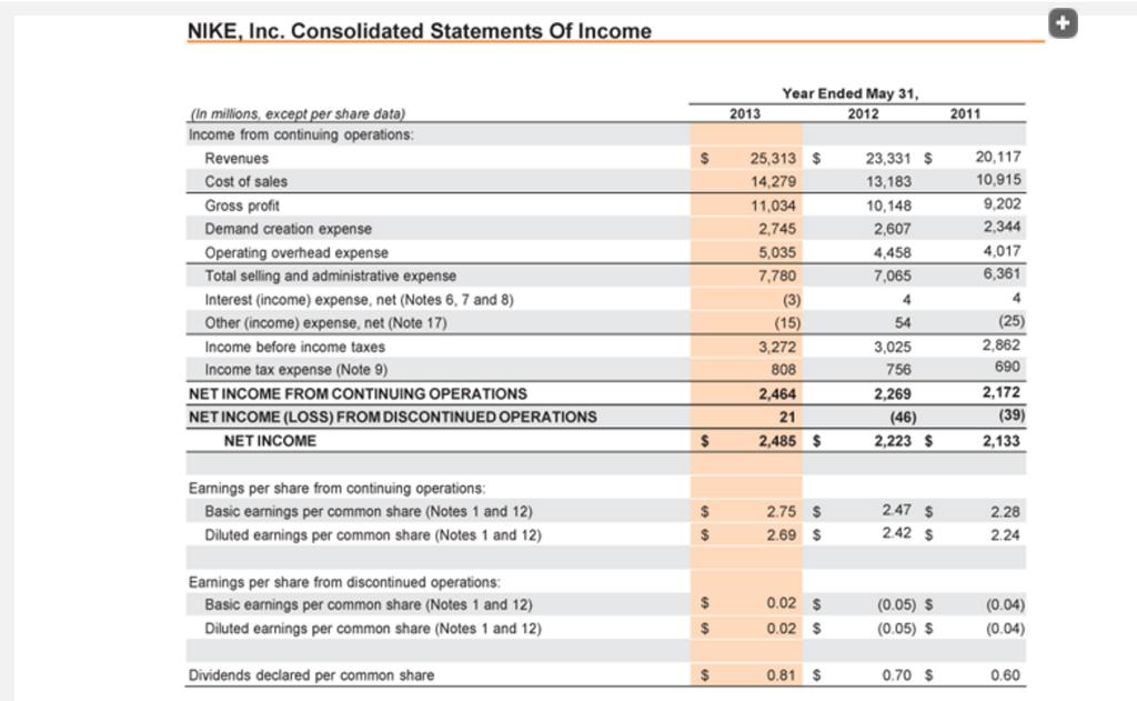 perrito Centro de producción demandante  Solved: The Financial Statements For Nike, Inc., Are Avail... | Chegg.com