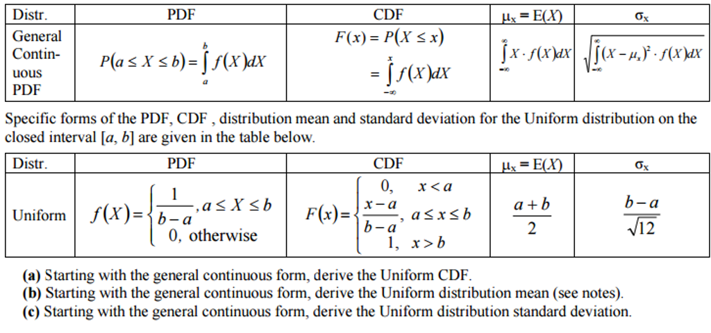 Solved Specific Forms Of The Pdf Cdf Distribution Mean