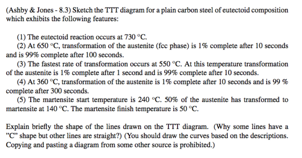 Mechanical engineering archive october 23 2017 chegg ashby jones 83 sketch the ttt diagram for a plain carbon steel ccuart Choice Image