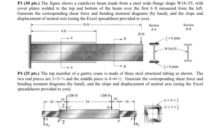 Solved The Figure Shows A Cantilever Beam Made From A Ste