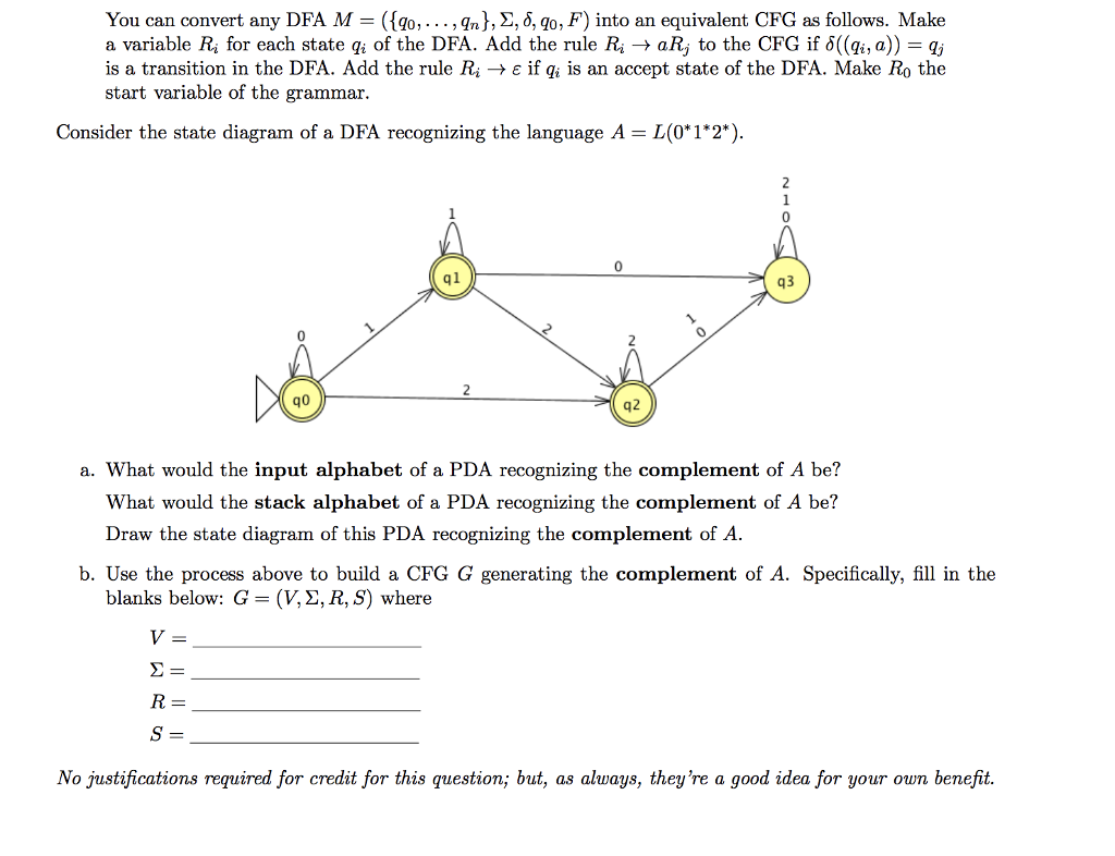 Solved You Can Convert Any Dfa M Q0 Qn How To Make A State Diagram 190
