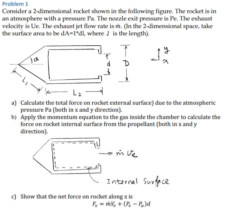 Force Flow Rate: Solved: I Have Gotten That The Force On The Nose Cone In T