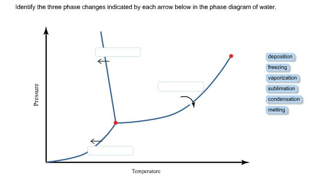 three phase diagram data wiring diagramsthree phase diagram data wiring diagrams three phase circuit three phase diagram