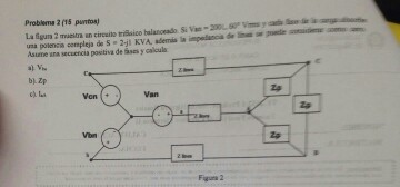 problema (15 puntos) Asume wra secuencia postiva d