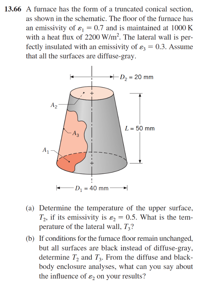 Solved: A Furnace Has The Form Of A Truncated Conical Sect ...
