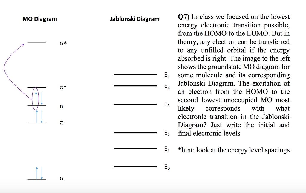 Solved Mo Diagram Jablonski Diagram O E Q7 In Class We