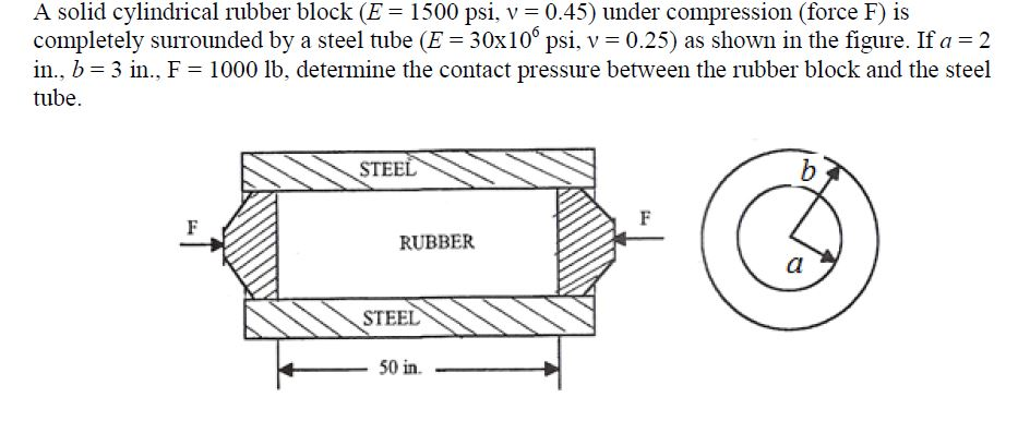 Solved: A Solid Cylindrical Rubber Block (E = 1500 Psi, V