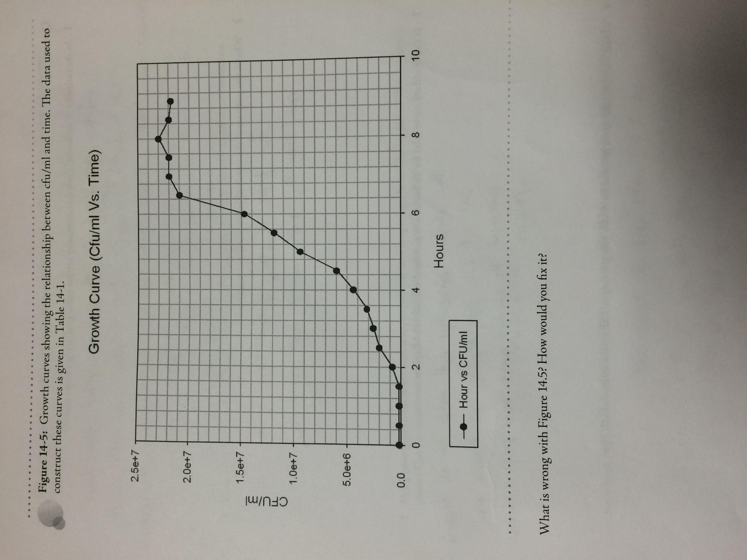 answers lab14 urinalysis