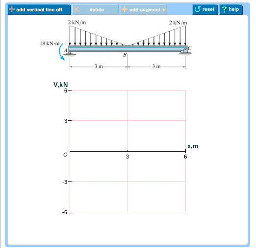 solved problem 7 85 part a draw the shear diagram for the rh chegg com draw the shear diagram for the beam chegg draw the shear diagram for the beam. 6.5