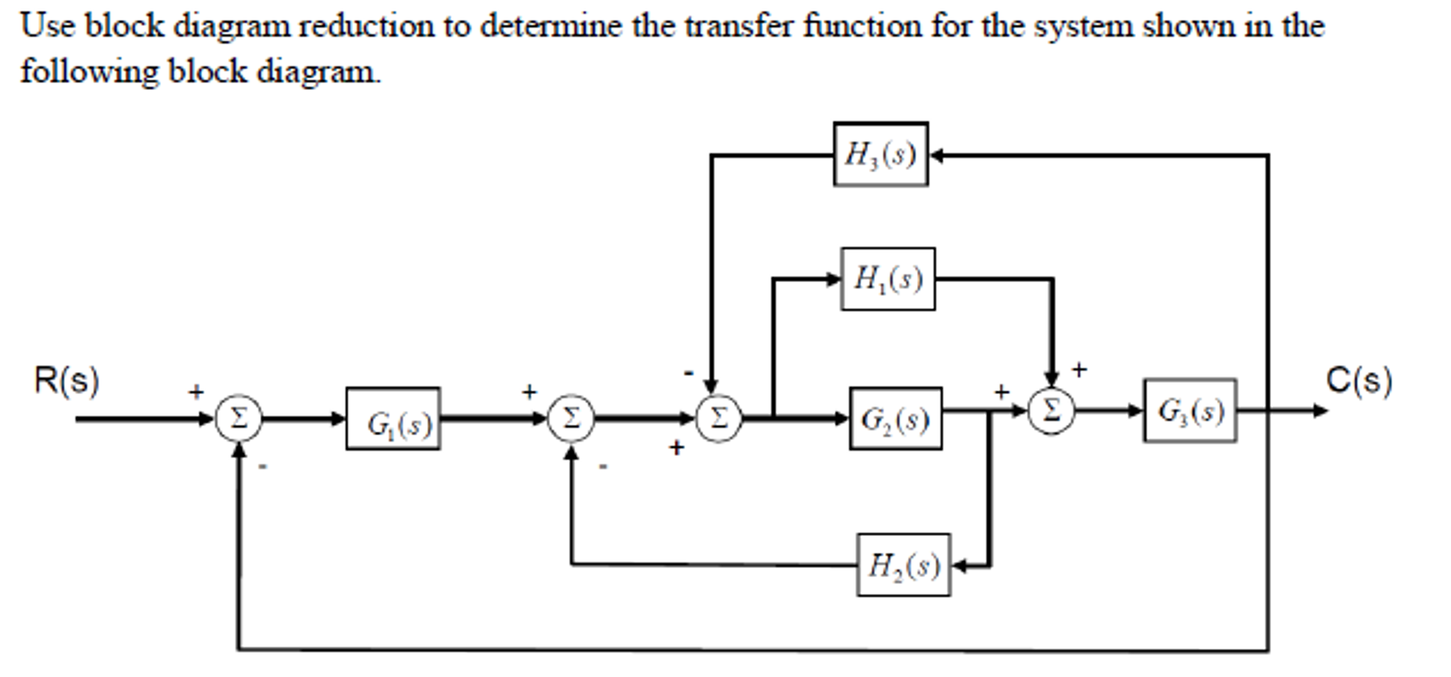 Question: Use block diagram reduction to determine the transfer function  for the system shown in the follow.