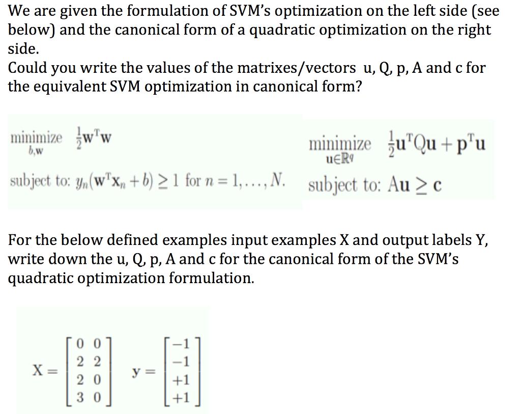 We Are Given The Formulation Of SVM's Optimization    | Chegg com