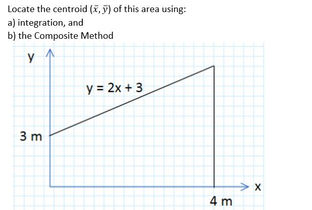 Solved Locate The Centroid X Bar Y Bar Of This Area Us
