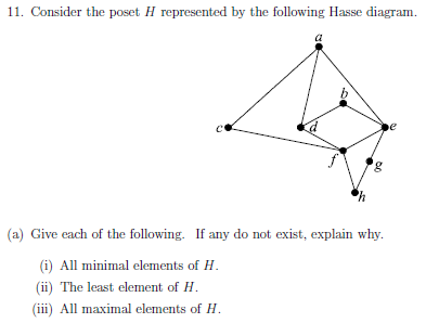 Solved 11 consider the poset h represented by the follow consider the poset h represented by the following hasse diagram a ccuart Choice Image