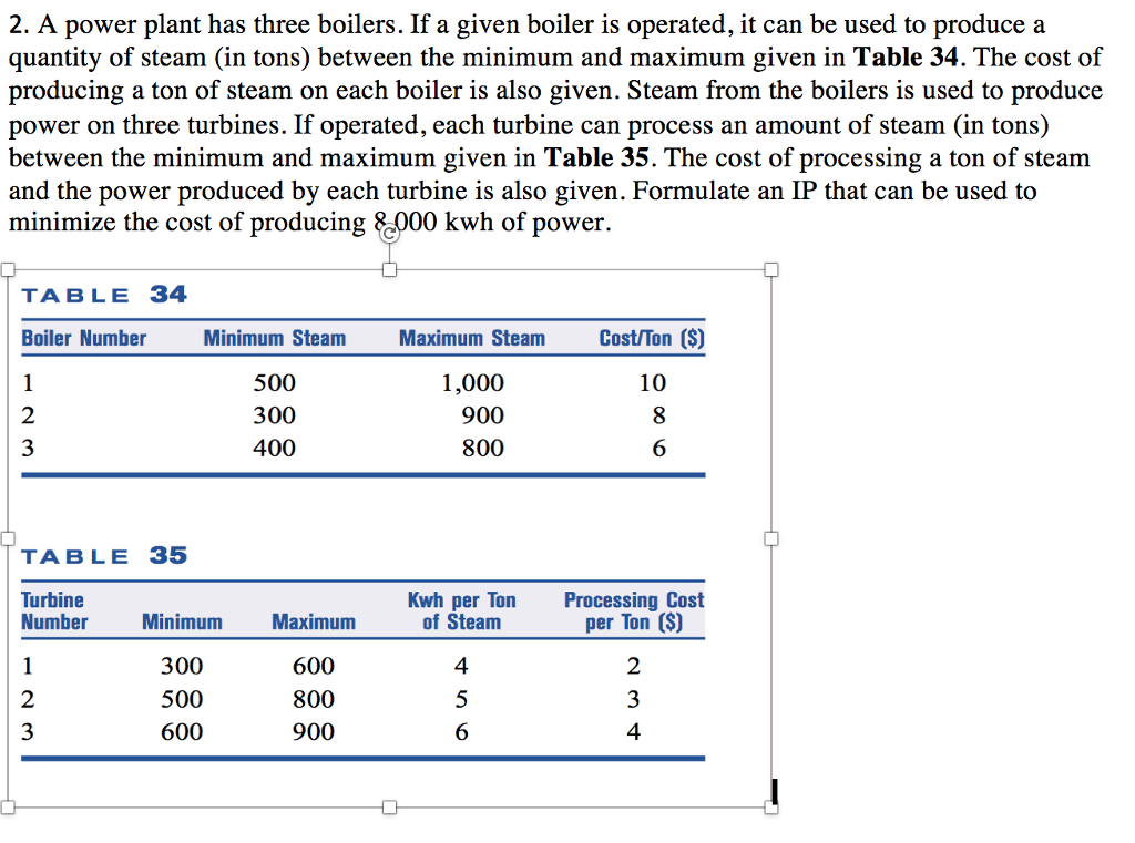 Solved: How To Formulate This Question Using Linear Progra ...
