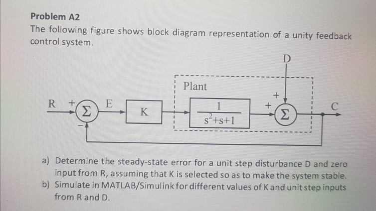 Solved problem a2 the following figure shows block diagra problem a2 the following figure shows block diagram representation of a unity feedback control system ccuart Gallery