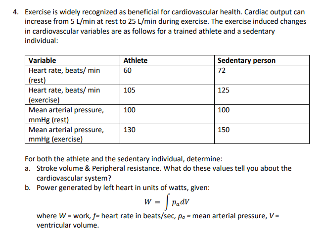 Exercise is widely recognized as beneficial for cardiovascular health.  Cardiac output can increase from 5