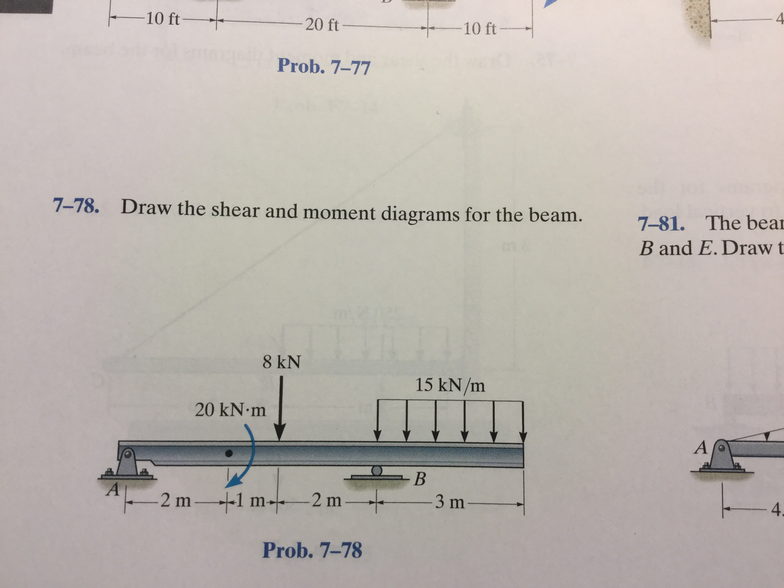 Solved 7 78 Draw The Shear And Moment Diagrams For B Diagram Beams