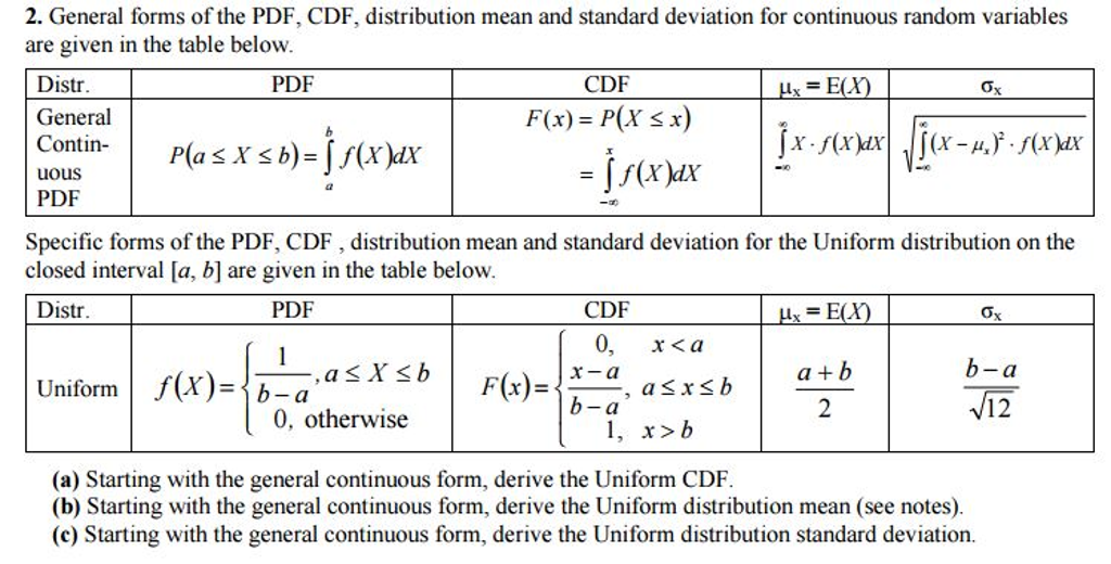 Solved General Forms Of The Pdf Cdf Distribution Mean A