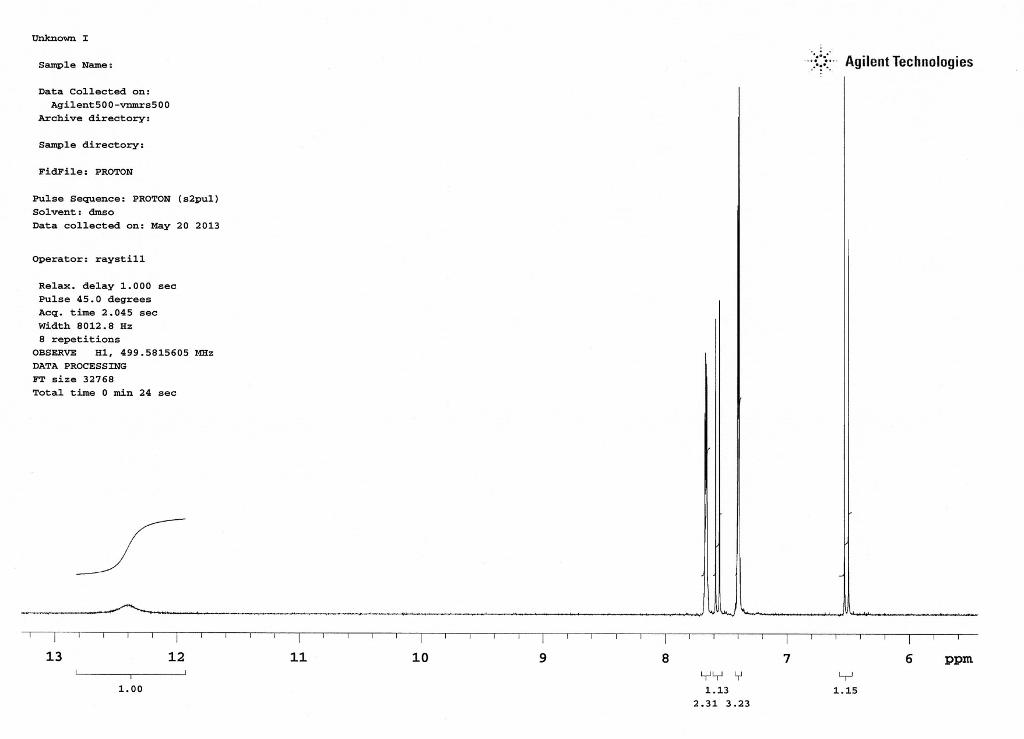 Possible Unknowns OH 14 Dimethoxybenzene Succinimide Salicylic Acid Transcinnamic HO O Suberic Vanillin 9 Anthraldehyde Benzil
