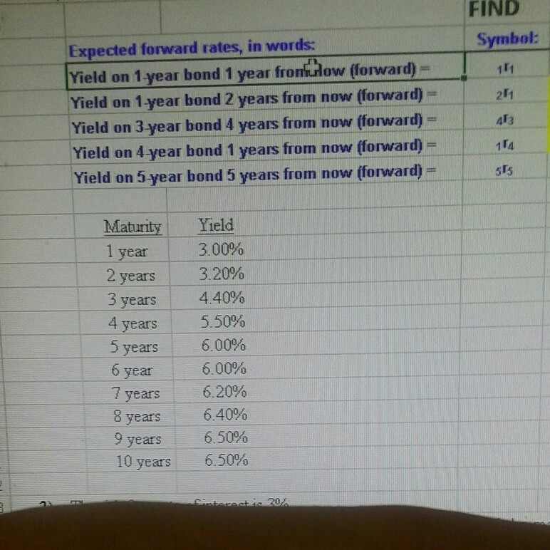 Solved Expected Forward Rates In Words Symbol Yield On