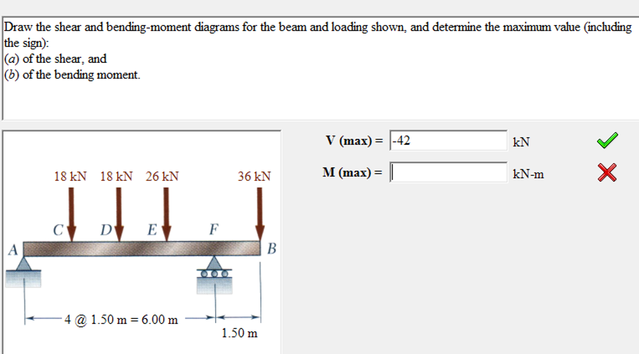 Solved Draw The Shear And Bending Moment Diagrams For Diagram