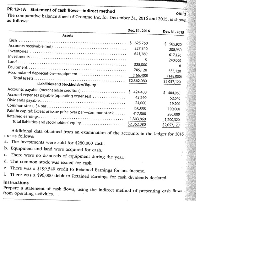 Accounting Archive February 01 2016 – Prepare Balance Sheet