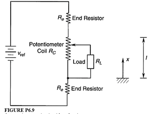 which of the following is an ohmic resistor example