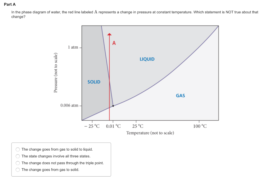 Phase diagram of water questions search for wiring diagrams phase diagram of water questions and answers basic guide wiring rh hydrasystemsllc com binary alloy phase diagrams phase diagram answer key ccuart Choice Image