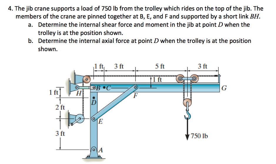 Solved: The Jib Crane Supports A Load Of 750 Lb From The T