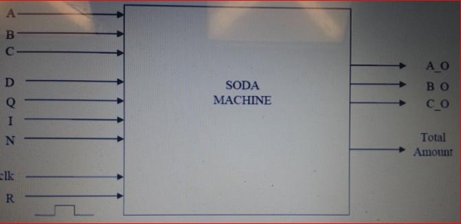 Soda vending machine design design a soda vending chegg soda vending machine design design a ccuart Images