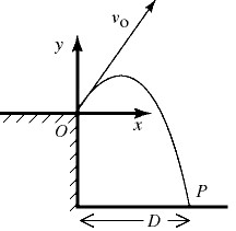 how to find y velocity of cliff