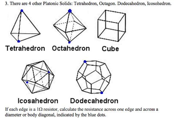 3 There Are 4 Other Platonic Solids Tetrahedron Octagon Dodecahedron Icosohedron
