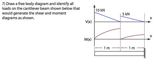 free moment diagram generator house wiring diagram symbols u2022 rh maxturner co online shear and bending moment diagram generator bending moment diagram generator frame