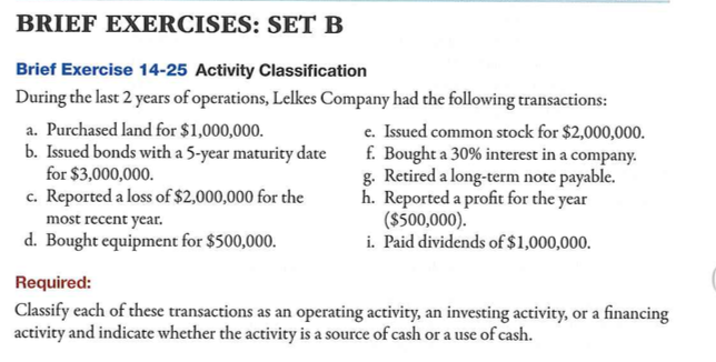 intermediate accounting chater 18 exercise and brief exercises Brief exercises exercises problems 1 explain the uses and limitations of a statement of financial position 7 2 identify the major classifications of the  e5-18 preparation of a statement of cash flows, analysis moderate 25–35 p5-1 preparation of a classified.
