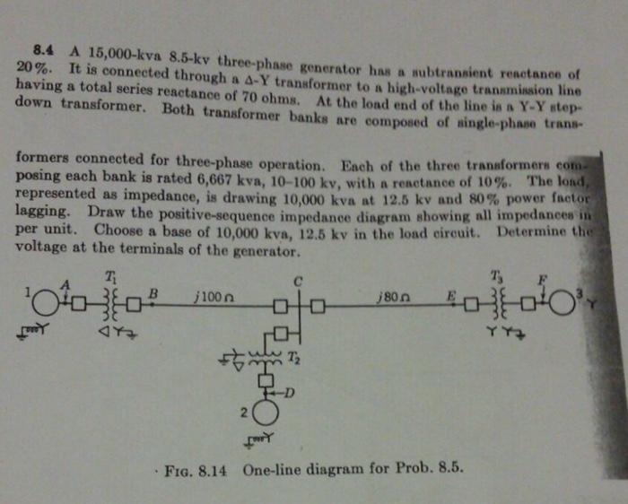 Solved: A 15,000-kva 8 5-kv Three-phase Generator Has A Su