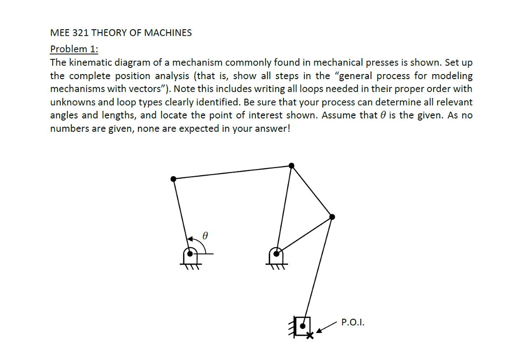Solved mee 321 theory of machines problem 1 the kinemati mee 321 theory of machines problem 1 the kinematic diagram of a mechanism commonly found ccuart Images