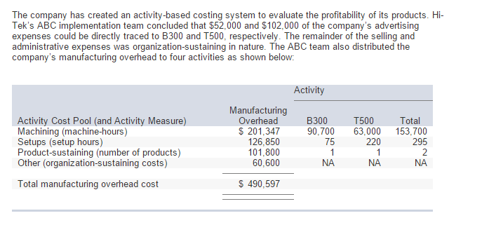 1 Compute The Product Margins For B300 And T500 Under Companys Traditional Costing System