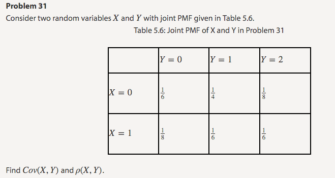 Solved consider two random variables x and y with joint p consider two random variables x and y with joint p ccuart Gallery