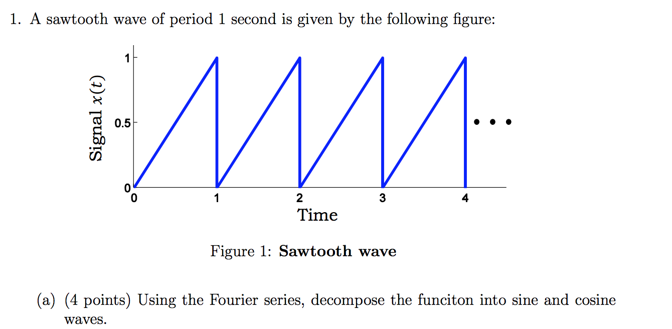 Solved: A Sawtooth Wave Of Period 1 Second Is Given By The