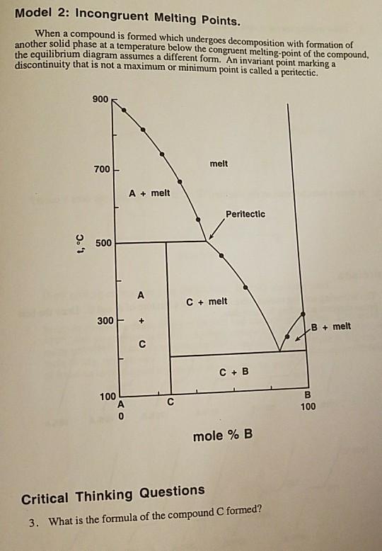 Solved Model 2 Incongruent Melting Points When A Compou