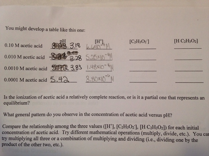 understand how to set up a Understanding how to make dilutions is an essential skill for biologist it is important to understand the following: - how to do the calculations to set up the dilution.