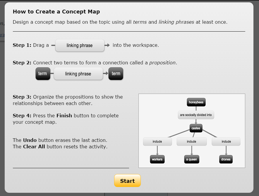 How To Construct A Concept Map.Solved Construct A Concept Map Chemical Quantities Are C