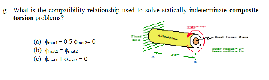 What Is The Compatibility Relationship Used To Sol