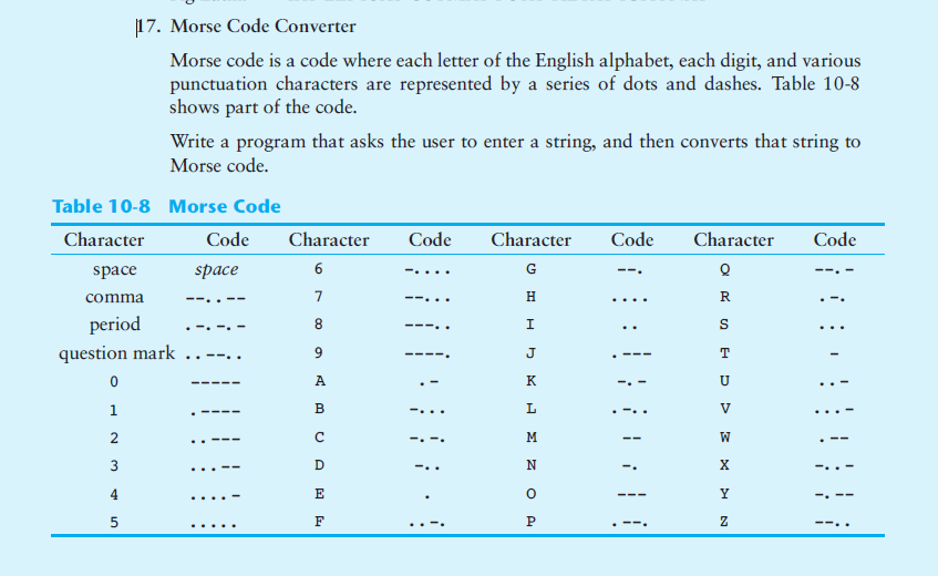 how to write in morse code alphabet