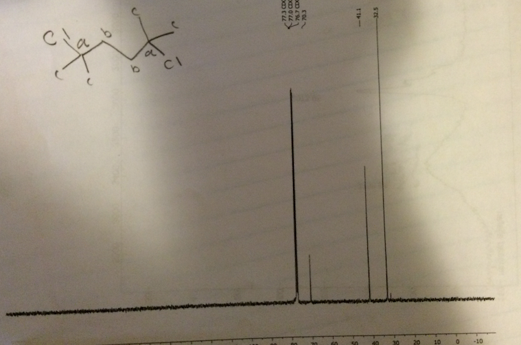 Solved: 13c Nmr And Ir Spectrum 2 5-dichloro-2 5-dimethylh