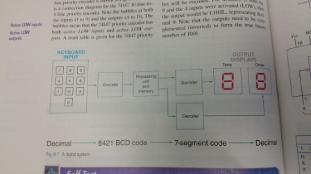 Solved: 3  Refer To Fig  6-7  If The Decoder Chip Is A 451