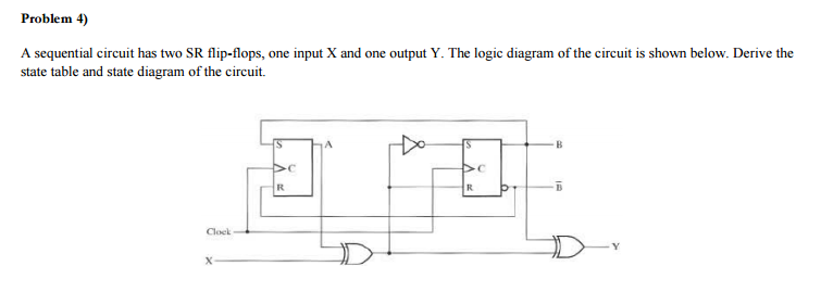b3a8f8797adcc8 Problem 4) A sequential circuit has two SR flip-flops