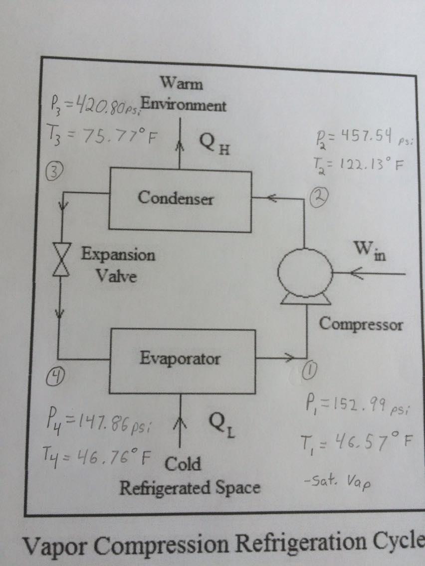 Solved: Https://www chemours com/Refrigerants/en_US/assets