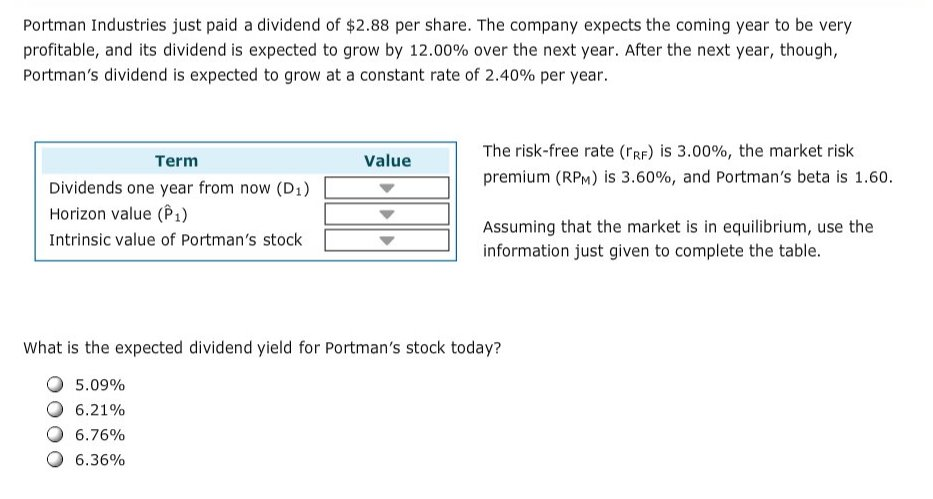 Portman Industries Just Paid A Dividend Of 288 Per Share The Company Expects Coming